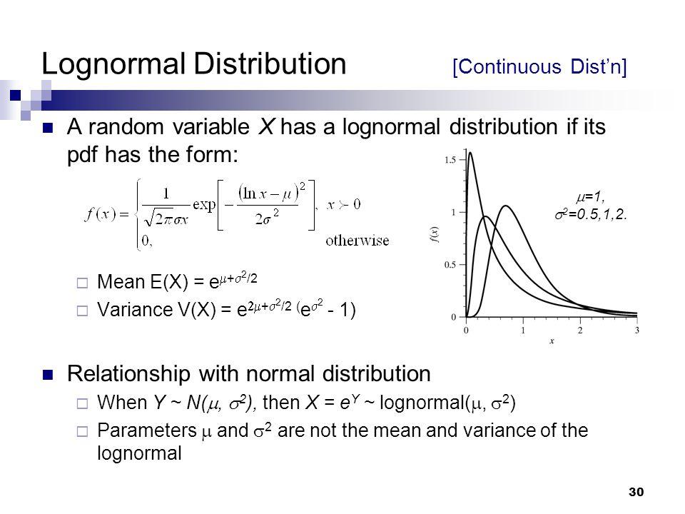Lognormal Distribution [Continuous Dist'n]